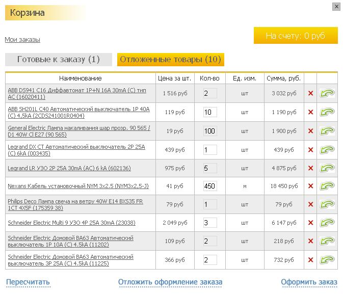 Амперкин.ру. Готовые к заказу товары